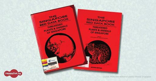 online survey singapore red data book